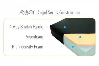 Action® Angel Series Table Pads