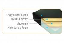 Performance Incline Armboard