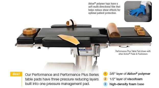 Performance Plus Series Table Pads