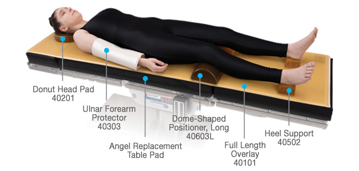 Supine Positioning Products